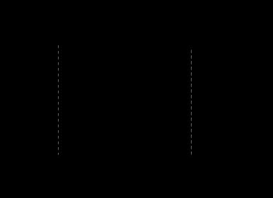 フーリエ 変換 波 矩形 フーリエ級数展開式の導出と矩形波・鋸波のフーリエ係数の計算